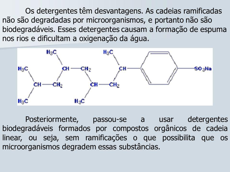 Os detergentes têm desvantagens. As cadeias ramificadas não são degradadas por microorganismos, e portanto não são biodegradáveis. Esses detergentes c