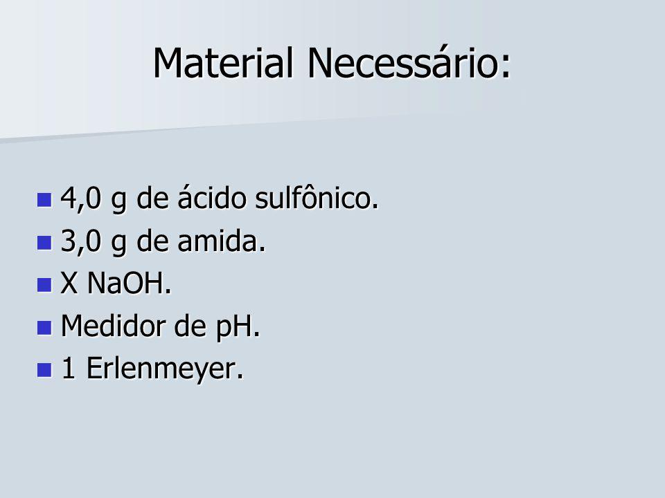 Material Necessário: 4,0 g de ácido sulfônico. 4,0 g de ácido sulfônico. 3,0 g de amida. 3,0 g de amida. X NaOH. X NaOH. Medidor de pH. Medidor de pH.