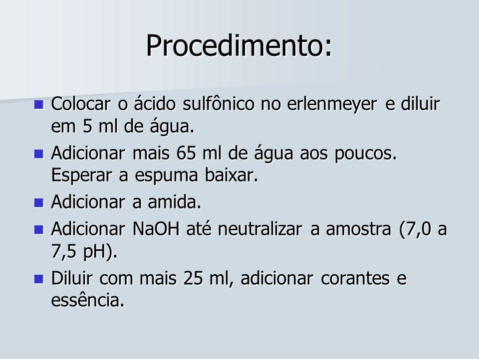 Procedimento: Colocar o ácido sulfônico no erlenmeyer e diluir em 5 ml de água. Colocar o ácido sulfônico no erlenmeyer e diluir em 5 ml de água. Adic