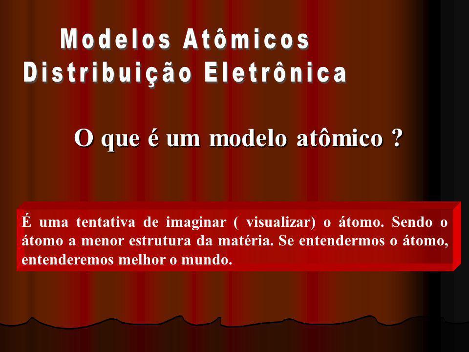 (UFSC) (UFSC) Na famosa experiência de Rutherford, no início do século XX, com a lâmina de ouro, o(s) fato(s) que (isoladamente ou em conjunto) indicava(m) o átomo possuir um núcleo pequeno e positivo foi(foram) 01.