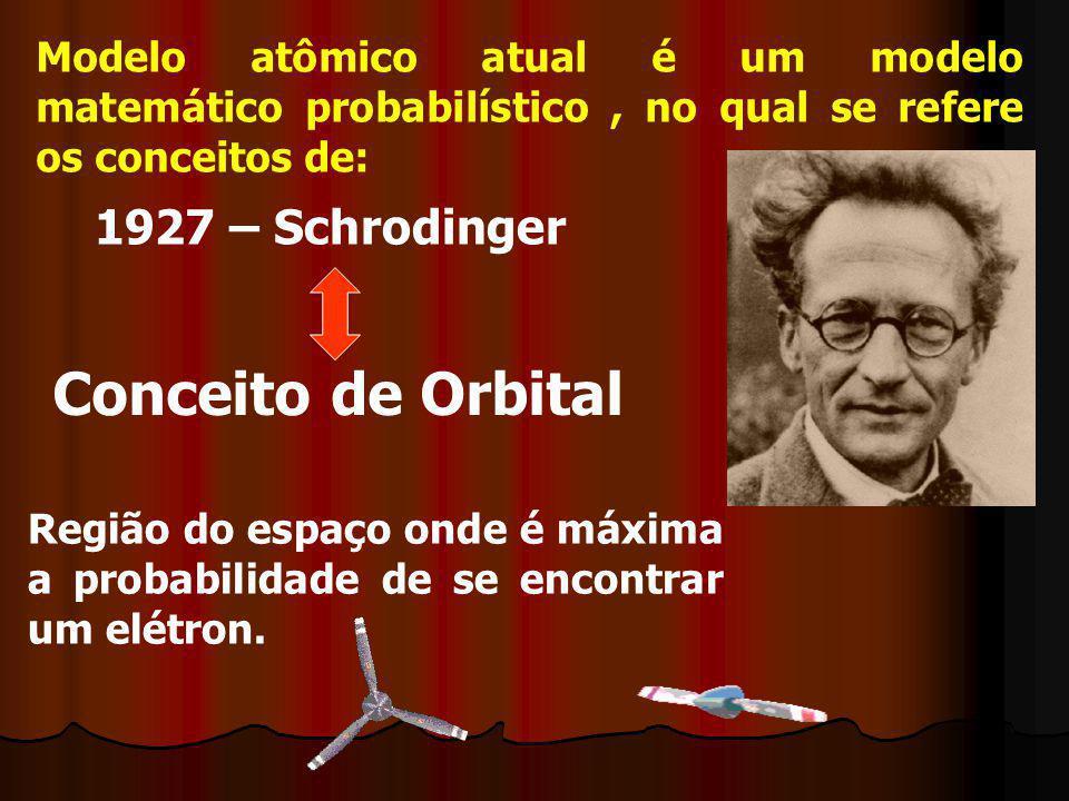 1926 – Heisenberg Princípio da Incerteza É impossível calcular a velocidade e posição do elétrons num mesmo instante.
