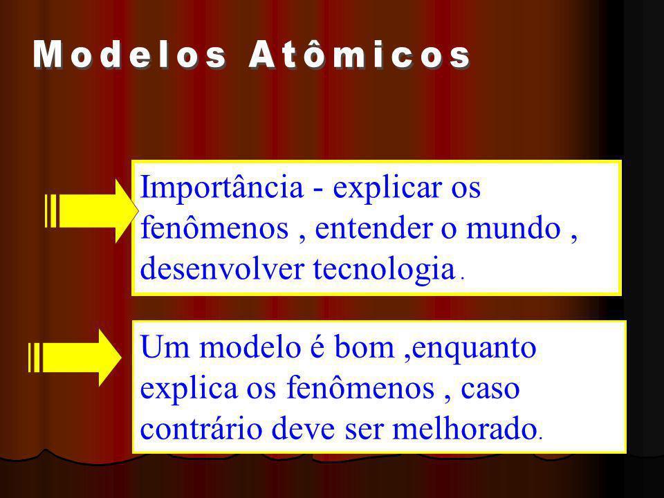 Importância - explicar os fenômenos, entender o mundo, desenvolver tecnologia.