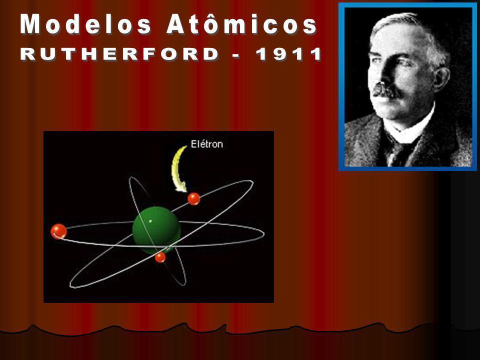 Modelo atômico atual é um modelo matemático probabilístico, no qual se refere os conceitos de: 1927 – Schrodinger Conceito de Orbital Região do espaço onde é máxima a probabilidade de se encontrar um elétron.