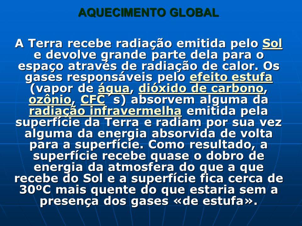 AQUECIMENTO GLOBAL A Terra recebe radiação emitida pelo Sol e devolve grande parte dela para o espaço através de radiação de calor. Os gases responsáv