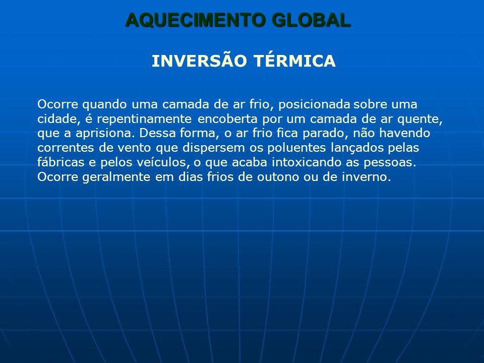 AQUECIMENTO GLOBAL