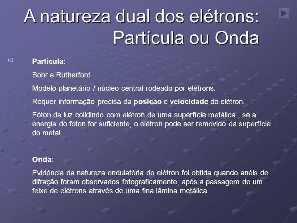 Partícula: Bohr e Rutherford Modelo planetário / núcleo central rodeado por elétrons.