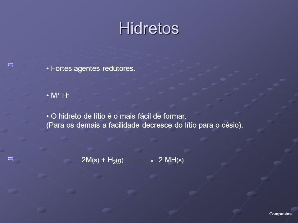 Hidretos Fortes agentes redutores.M + H - O hidreto de lítio é o mais fácil de formar.