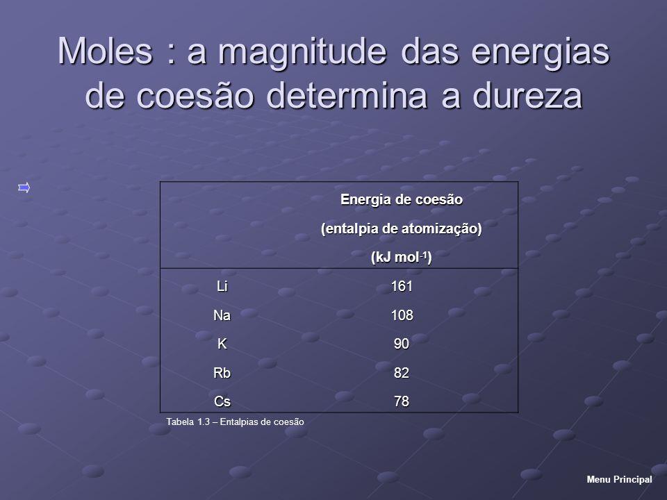 Moles : a magnitude das energias de coesão determina a dureza Tabela 1.3 – Entalpias de coesão Energia de coesão (entalpia de atomização) (kJ mol -1 ) Li161 Na108 K90 Rb82 Cs78 Menu Principal