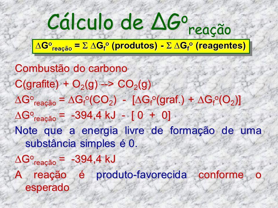 Cálculo de G o reação Combustão do carbono C(grafite) + O 2 (g) --> CO 2 (g) G o reação = G f o (CO 2 ) - [G f o (graf.) + G f o (O 2 )] G o reação =