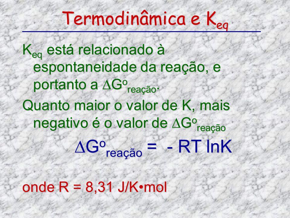 K eq está relacionado à espontaneidade da reação, e portanto a G o reação. Quanto maior o valor de K, mais negativo é o valor de G o reação G o reação