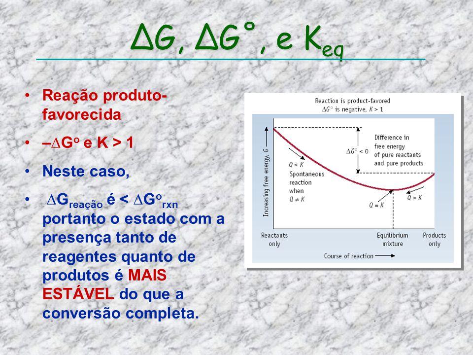 Reação produto- favorecida –G o e K > 1 Neste caso, G reação é < G o rxn portanto o estado com a presença tanto de reagentes quanto de produtos é MAIS