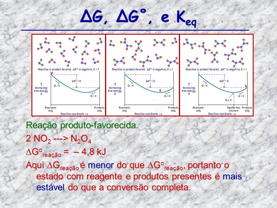Reação produto-favorecida. 2 NO 2 ---> N 2 O 4 G o reação = – 4,8 kJ Aqui G reação é menor do que G o reação, portanto o estado com reagente e produto