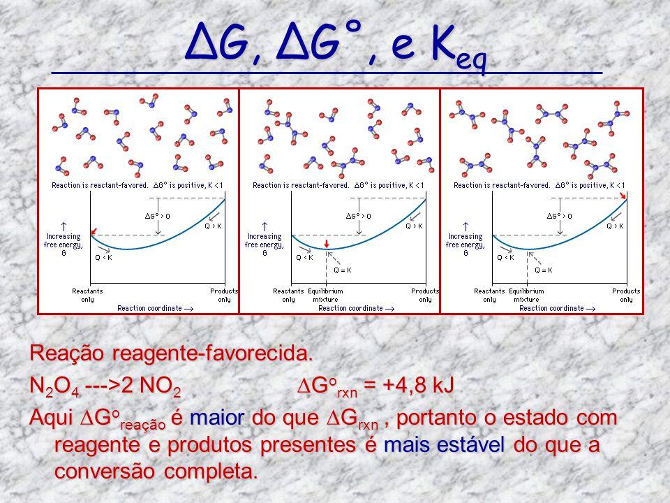 Reação reagente-favorecida. N 2 O 4 --->2 NO 2 G o rxn = +4,8 kJ Aqui G o reação é maior do que G rxn, portanto o estado com reagente e produtos prese
