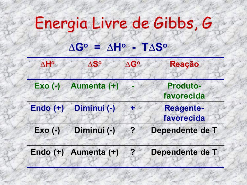 Energia Livre de Gibbs, G HoHoHoHo SoSoSoSo GoGoGoGoReação Exo (-)Aumenta (+)-Produto- favorecida Endo (+)Diminui (-)+Reagente- favorecida Exo (-)Dimi