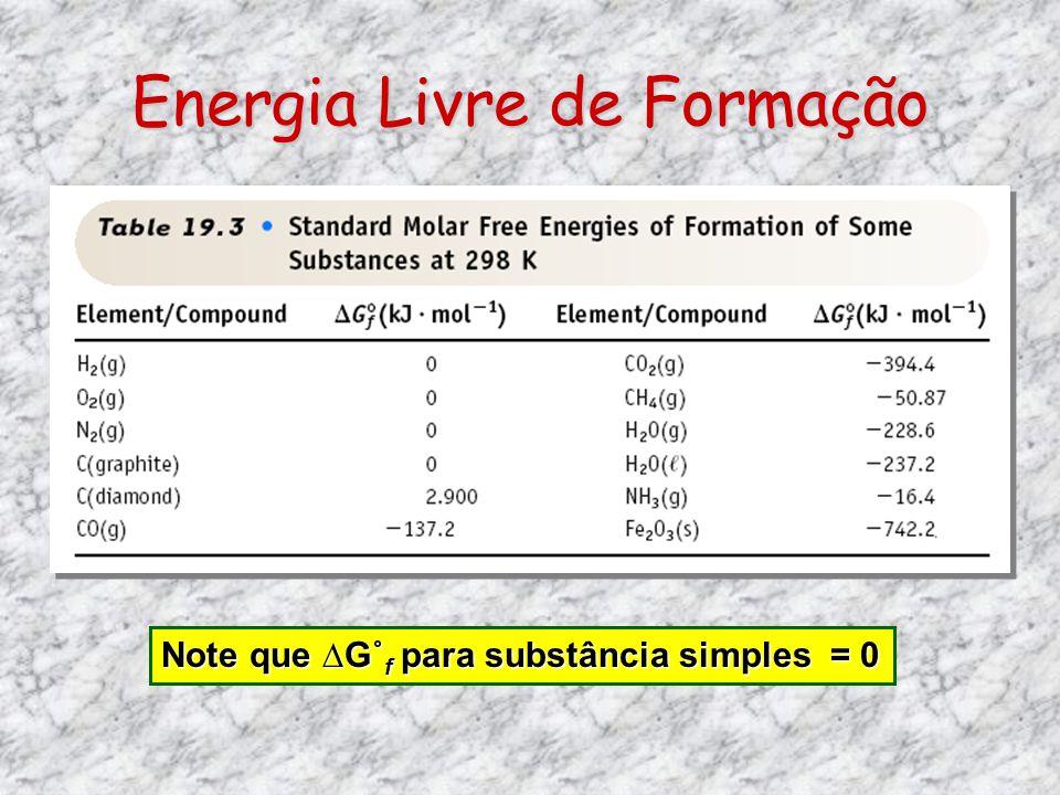 Energia Livre de Formação Note que G˚ f para substância simples = 0
