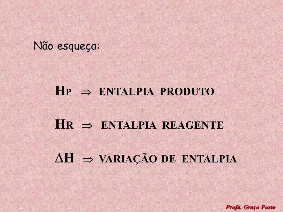 A + B C + D + CALOR REAÇÃO EXOTÉRMICA A + B + CALOR C + D REAÇÃO ENDOTÉRMICA HRHR HRHR HP HP HP HP Profa. Graça Porto