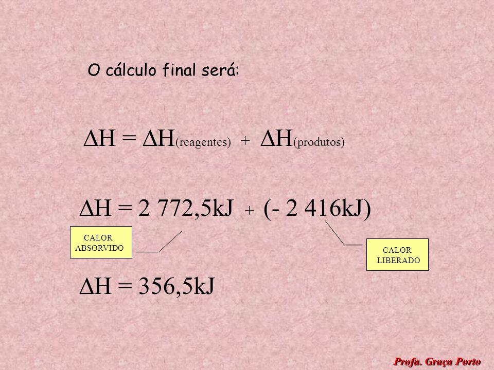 H   C O H + 3/2O 2 O = C = O + 2H 2 O   H H Para formar as ligações intramoleculares do CO 2 e da água, serão liberadas: 2 mols de C = O 2 (-7444,0 kJ