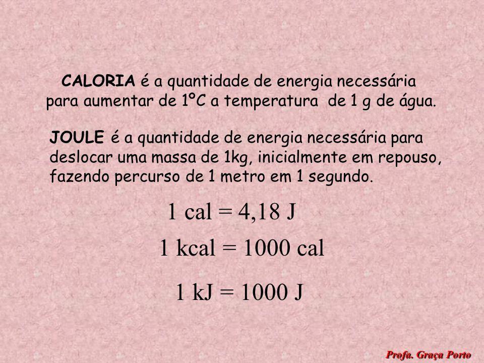 H = H (reagentes) + H (produtos) O cálculo final será: H = 2 772,5kJ + (- 2 416kJ) H = 356,5kJ CALOR LIBERADO CALOR ABSORVIDO Profa.