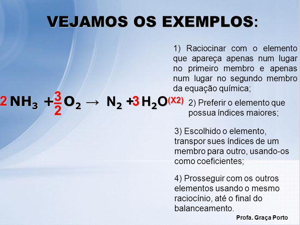 1) Raciocinar com o elemento que apareça apenas num lugar no primeiro membro e apenas num lugar no segundo membro da equação química; VEJAMOS OS EXEMPLOS : NH 3 + O 2 N 2 + H 2 O 2) Preferir o elemento que possua índices maiores; 3) Escolhido o elemento, transpor sues índices de um membro para outro, usando-os como coeficientes; 4) Prosseguir com os outros elementos usando o mesmo raciocínio, até o final do balanceamento.