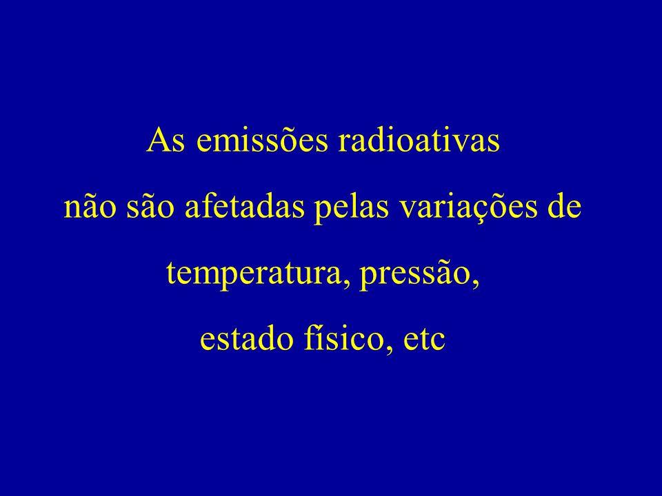 As emissões radioativas não são afetadas pelas variações de temperatura, pressão, estado físico, etc