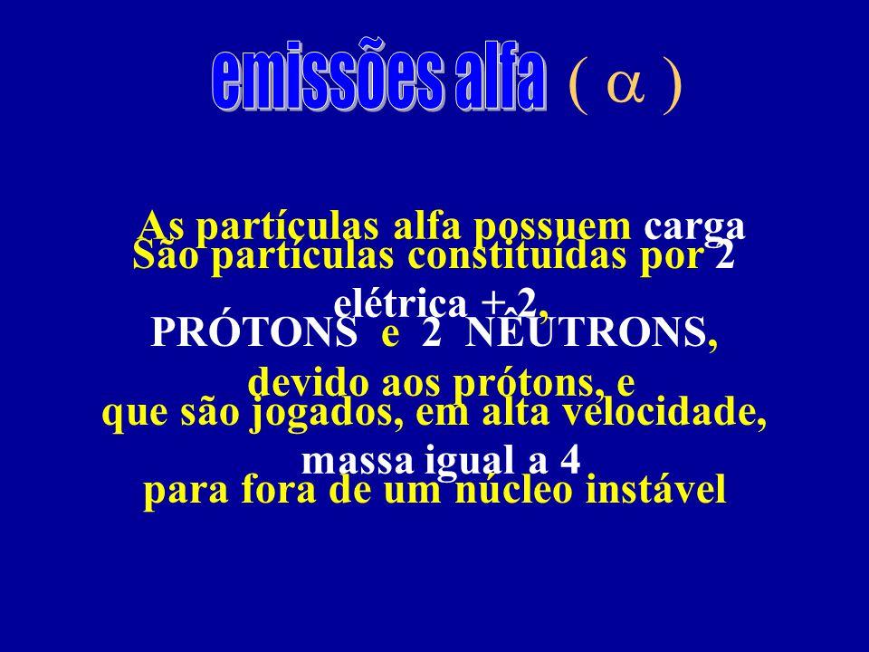 ( ) São partículas constituídas por 2 PRÓTONS e 2 NÊUTRONS, que são jogados, em alta velocidade, para fora de um núcleo instável As partículas alfa possuem carga elétrica + 2, devido aos prótons, e massa igual a 4