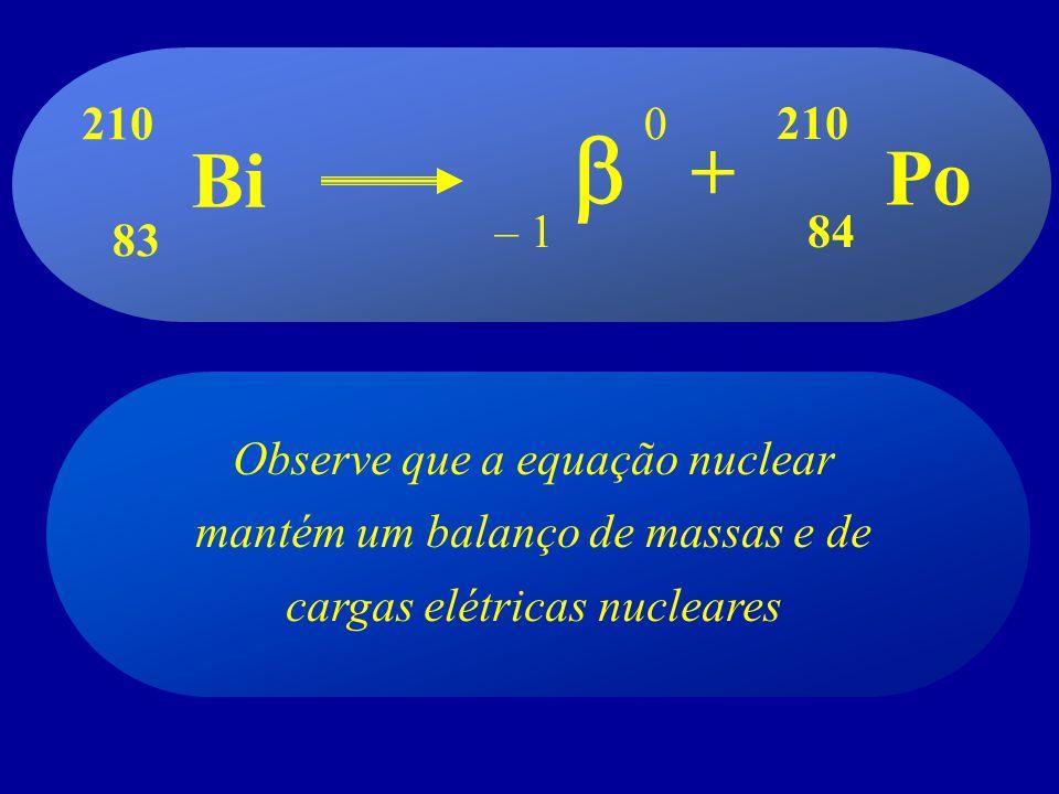 Bi Po 84 210 83 210 – 1 0 + Observe que a equação nuclear mantém um balanço de massas e de cargas elétricas nucleares
