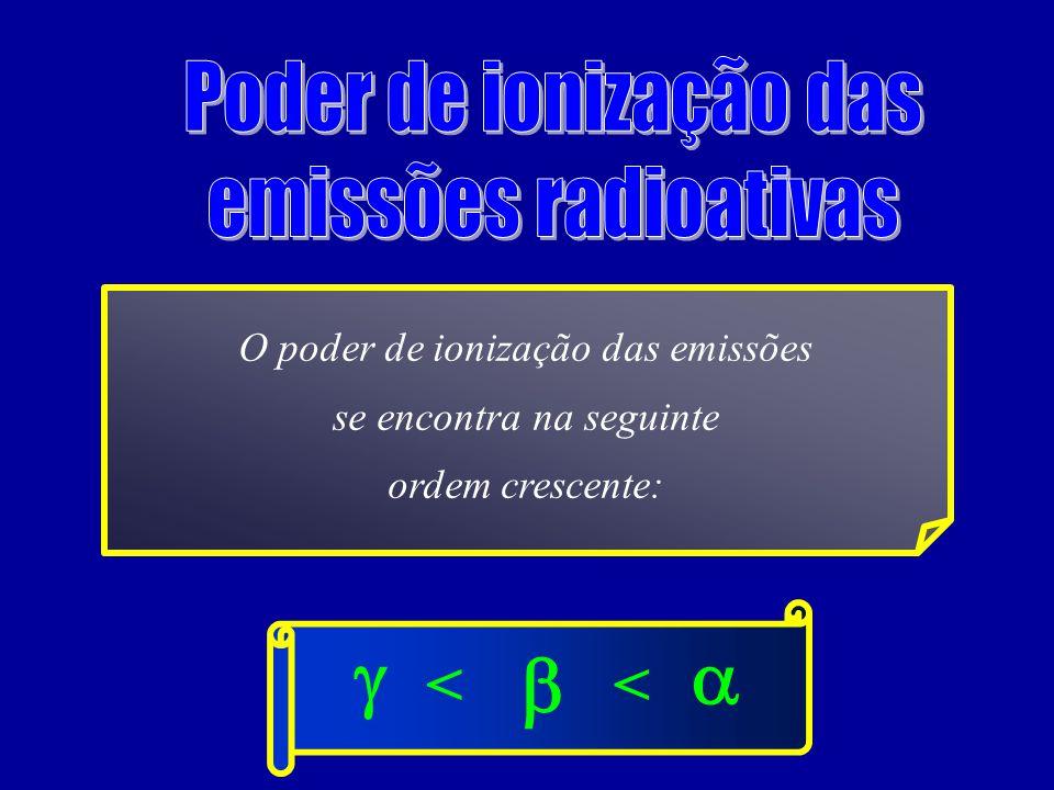 O poder de ionização das emissões se encontra na seguinte ordem crescente: <<