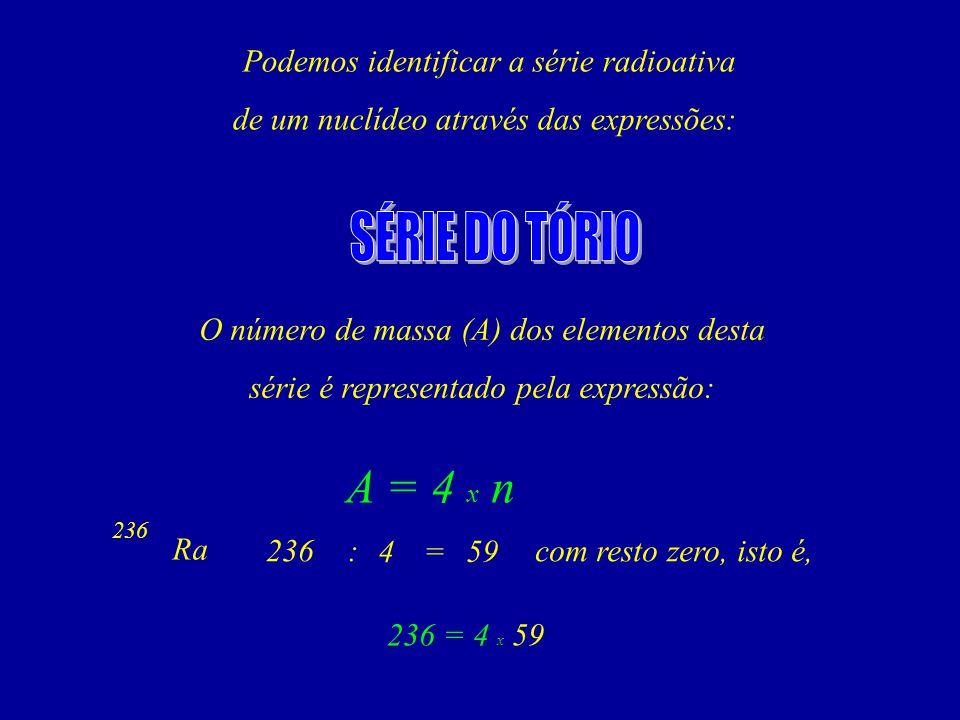 Podemos identificar a série radioativa de um nuclídeo através das expressões: O número de massa (A) dos elementos desta série é representado pela expressão: A = 4 x n Ra 236 459 : = com resto zero, isto é, 236 = 4 x 59