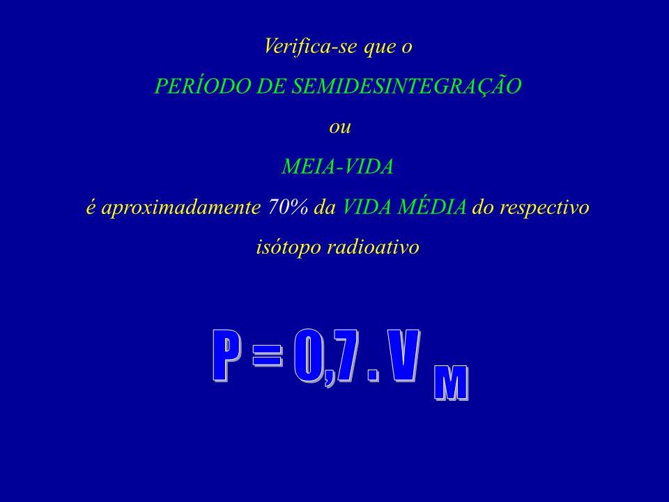 Verifica-se que o PERÍODO DE SEMIDESINTEGRAÇÃO ou MEIA-VIDA é aproximadamente 70% da VIDA MÉDIA do respectivo isótopo radioativo
