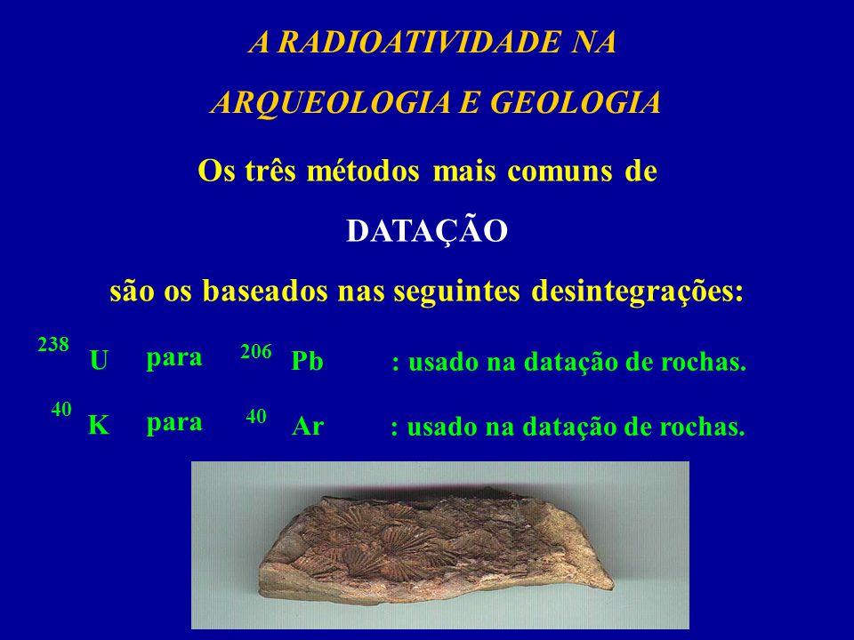 A RADIOATIVIDADE NA ARQUEOLOGIA E GEOLOGIA Os três métodos mais comuns de DATAÇÃO são os baseados nas seguintes desintegrações: 238 U 206 Pb para : usado na datação de rochas.