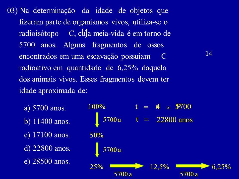 03) Na determinação da idade de objetos que fizeram parte de organismos vivos, utiliza-se o radioisótopo C, cuja meia-vida é em torno de 5700 anos.