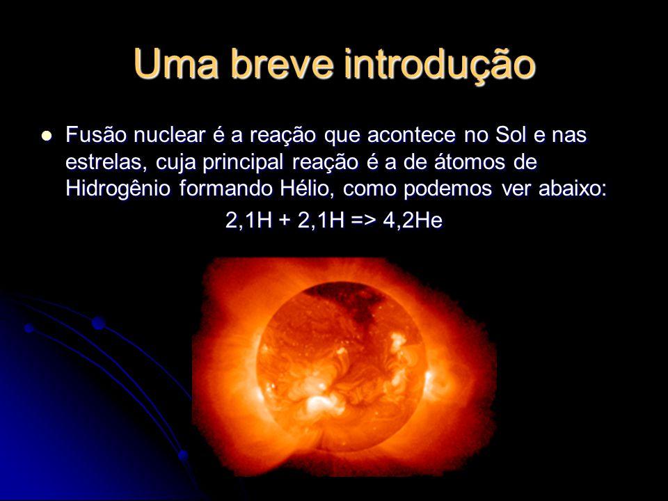 Uma breve introdução Fusão nuclear é a reação que acontece no Sol e nas estrelas, cuja principal reação é a de átomos de Hidrogênio formando Hélio, co