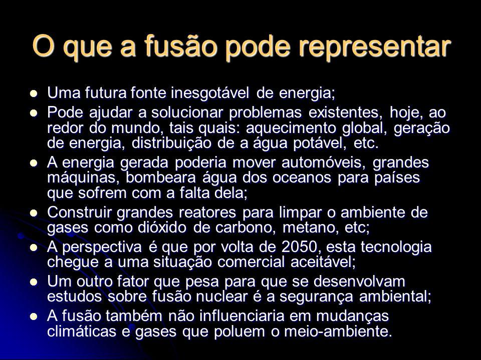 O que a fusão pode representar Uma futura fonte inesgotável de energia; Uma futura fonte inesgotável de energia; Pode ajudar a solucionar problemas ex