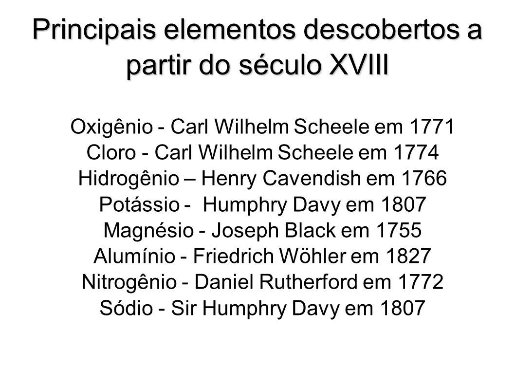Principais elementos descobertos a partir do século XVIII Oxigênio - Carl Wilhelm Scheele em 1771 Cloro - Carl Wilhelm Scheele em 1774 Hidrogênio – He