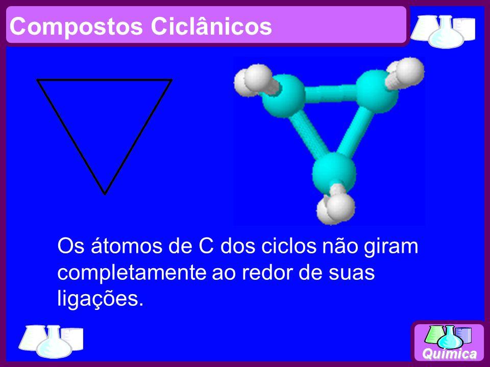 Química Compostos Ciclânicos Os átomos de C dos ciclos não giram completamente ao redor de suas ligações.