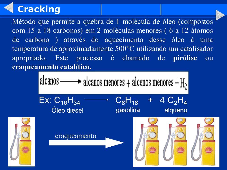 Cracking Método que permite a quebra de 1 molécula de óleo (compostos com 15 a 18 carbonos) em 2 moléculas menores ( 6 a 12 átomos de carbono ) atravé