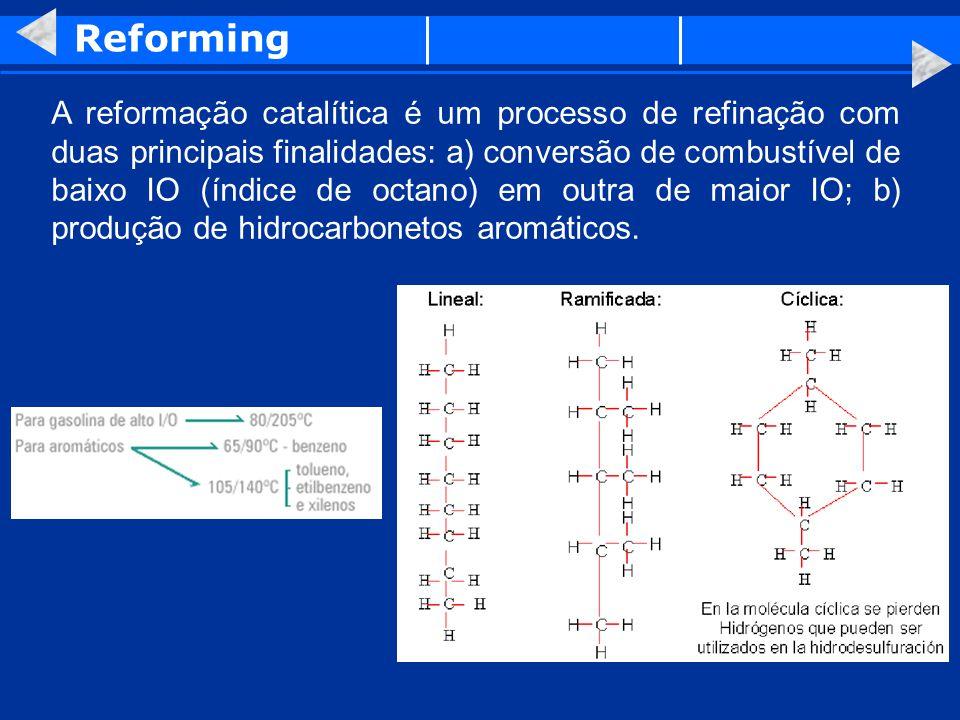 Reforming A reformação catalítica é um processo de refinação com duas principais finalidades: a) conversão de combustível de baixo IO (índice de octan
