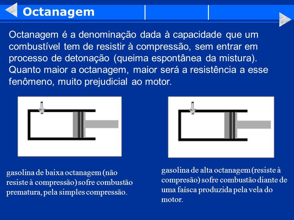 Octanagem Octanagem é a denominação dada à capacidade que um combustível tem de resistir à compressão, sem entrar em processo de detonação (queima esp