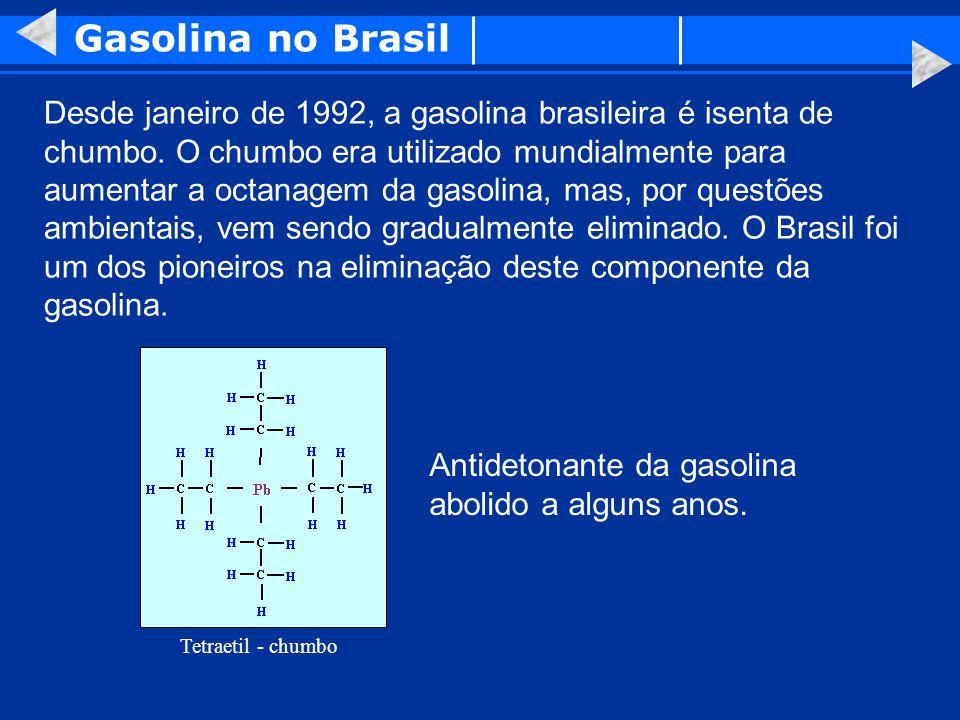 Gasolina no Brasil Desde janeiro de 1992, a gasolina brasileira é isenta de chumbo. O chumbo era utilizado mundialmente para aumentar a octanagem da g