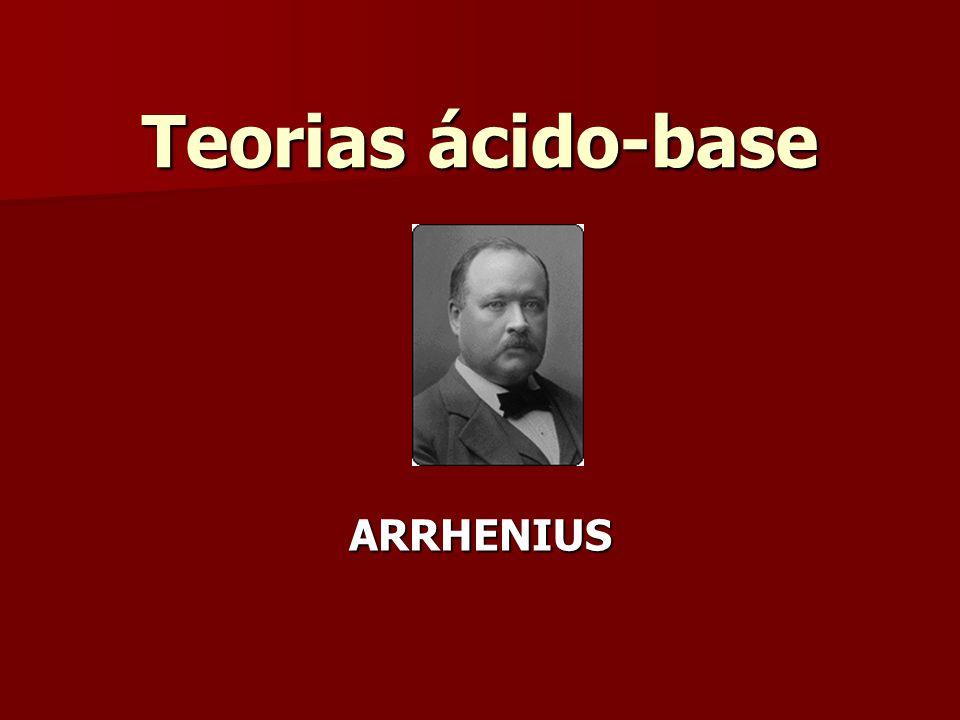 Teorias ácido-base ARRHENIUS