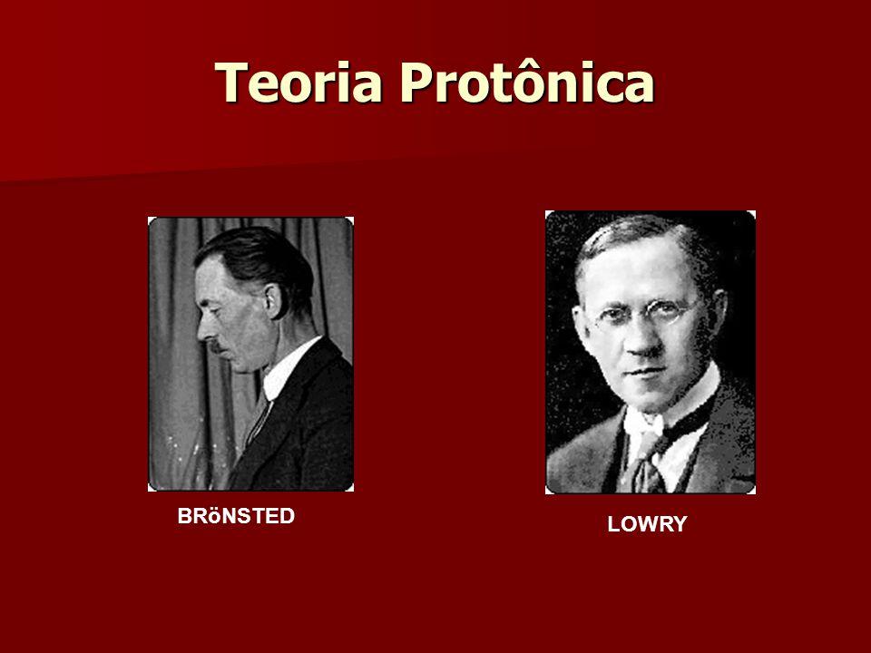 Teoria Protônica BRöNSTED LOWRY