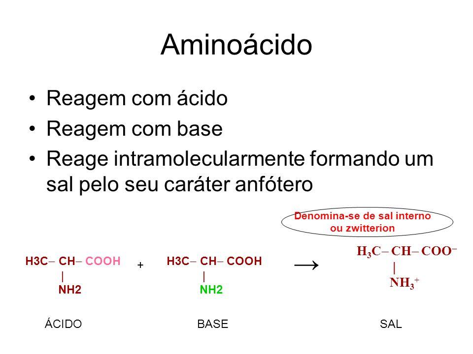 Aminoácidos R-CH-COOH NH 2 ׀ ÁCIDO CARBOXÍLICO AMINA BÁSICO ÁCIDO GERALMENTE POSSUEM CARBONO QUIRAL *