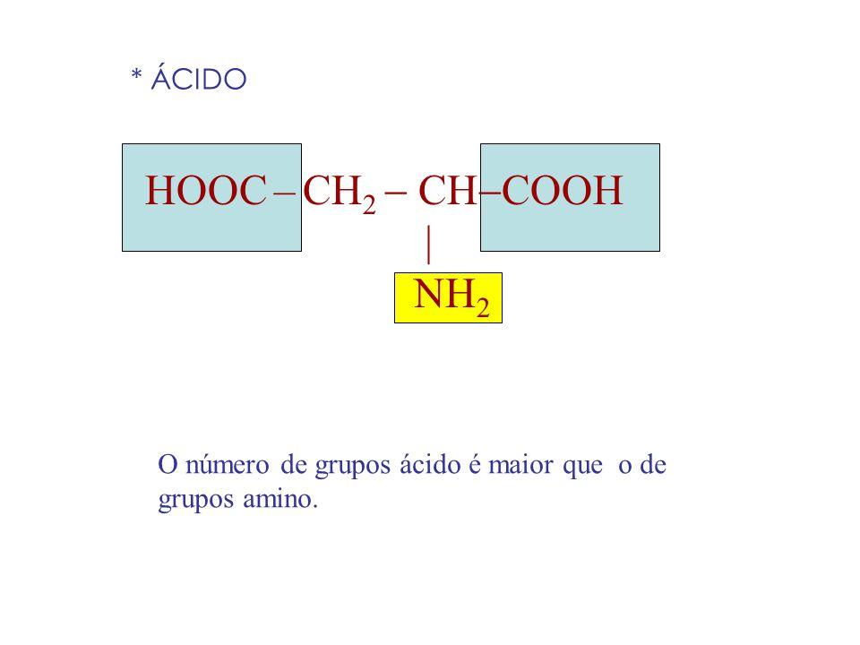 Os aminoácidos se classificam em: * NEUTRO CH 3 CH COOH NH 2 O número de grupos ácido é igual ao o de grupos amino.