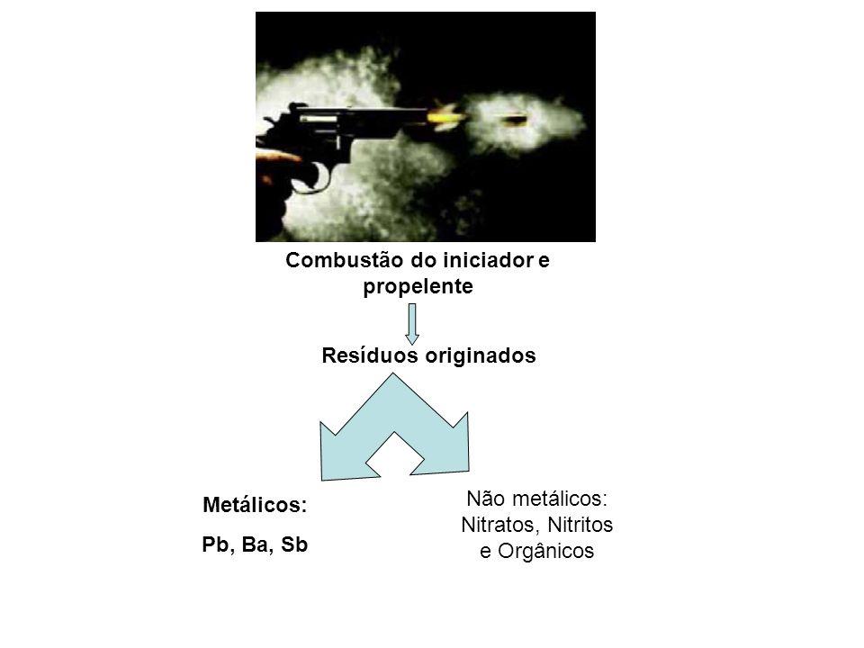 Combustão do iniciador e propelente Resíduos originados Metálicos: Pb, Ba, Sb Não metálicos: Nitratos, Nitritos e Orgânicos