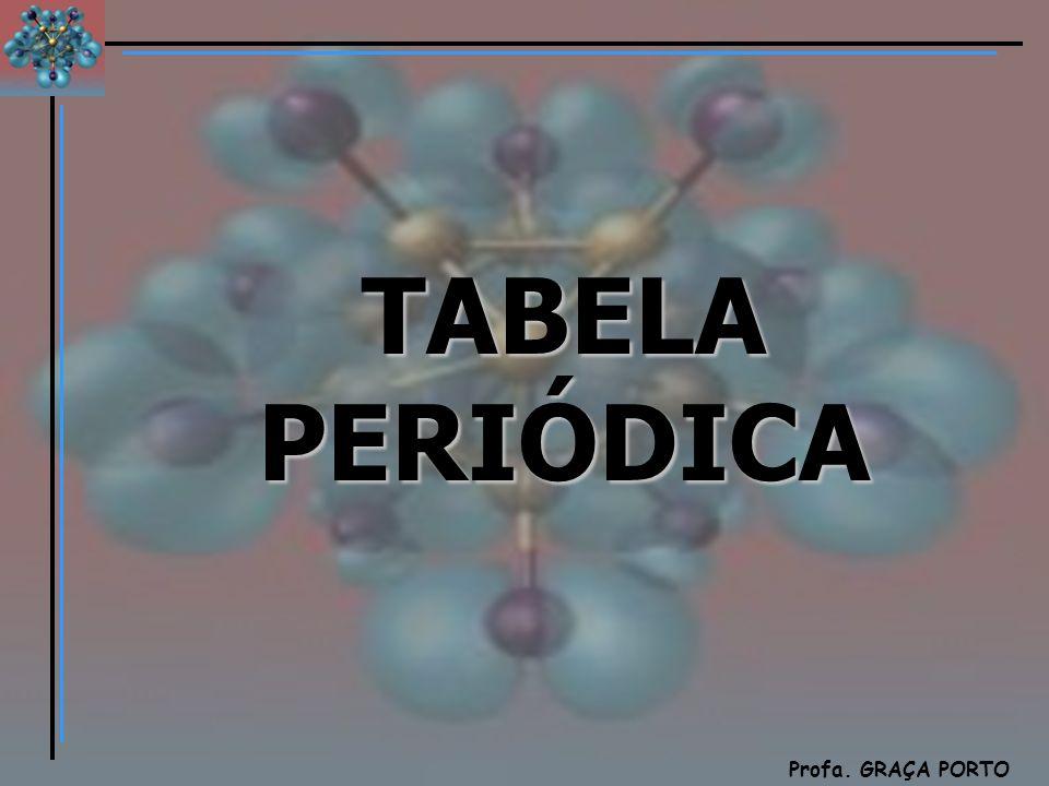 Química Profa. GRAÇA PORTO TABELA PERIÓDICA