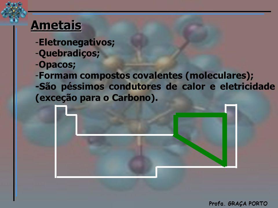 Química Profa. GRAÇA PORTO -Eletronegativos; -Quebradiços; -Opacos; -Formam compostos covalentes (moleculares); -São péssimos condutores de calor e el