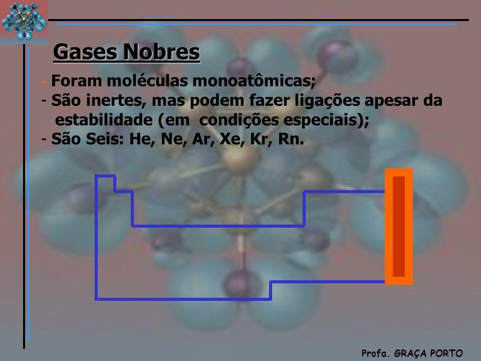 Química Profa. GRAÇA PORTO - Foram moléculas monoatômicas; - São inertes, mas podem fazer ligações apesar da estabilidade (em condições especiais); -