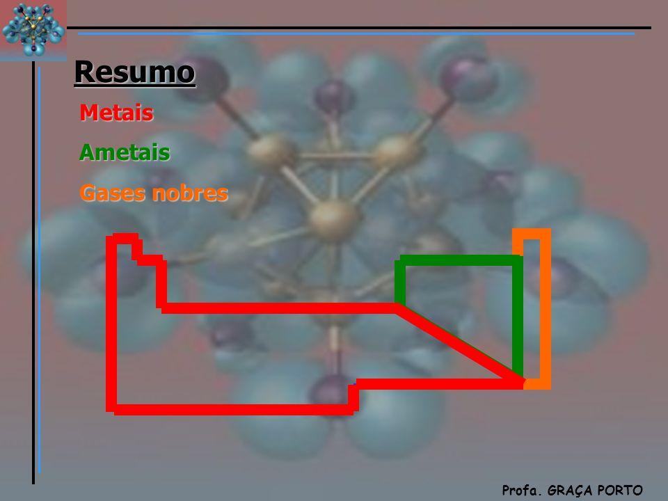Química Profa. GRAÇA PORTO Resumo MetaisAmetais Gases nobres