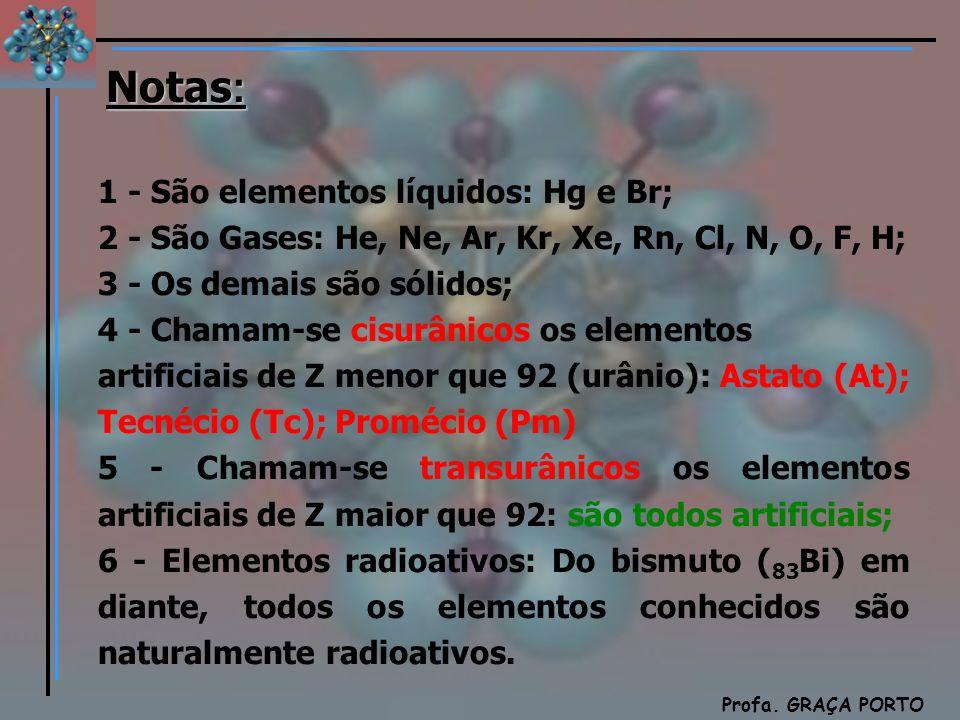 Química Profa. GRAÇA PORTO 1 - São elementos líquidos: Hg e Br; 2 - São Gases: He, Ne, Ar, Kr, Xe, Rn, Cl, N, O, F, H; 3 - Os demais são sólidos; 4 -