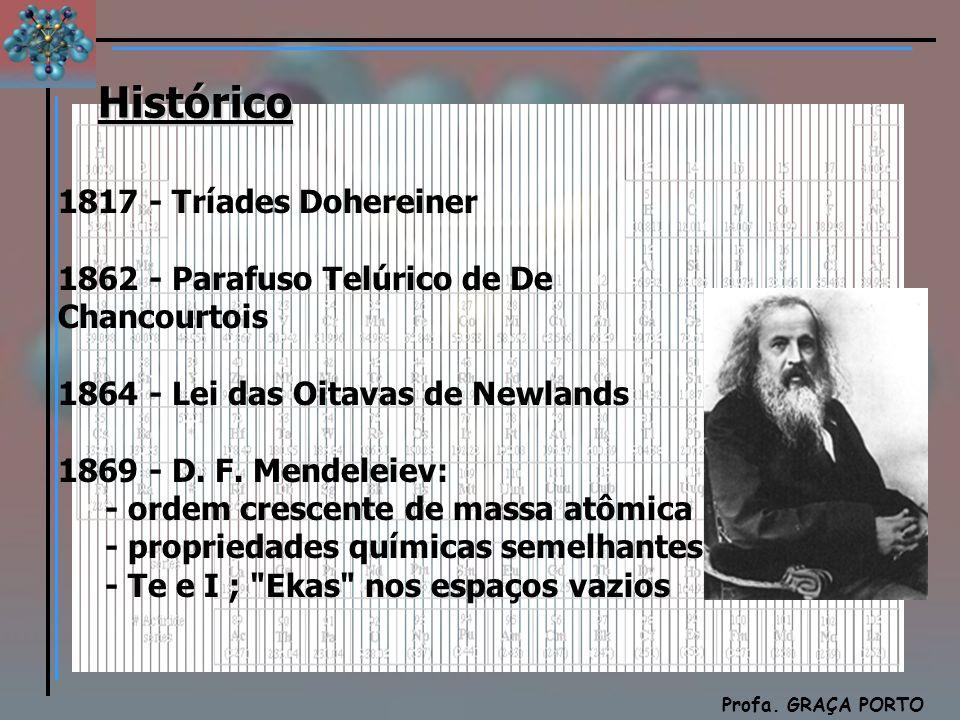 Química Profa. GRAÇA PORTO 1817 - Tríades Dohereiner 1862 - Parafuso Telúrico de De Chancourtois 1864 - Lei das Oitavas de Newlands 1869 - D. F. Mende
